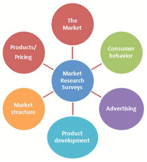 Marketing Intern Resume Sample Velvet Jobs